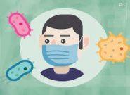 نحوه برخورد والدین با کودکان در خصوص کاهش استرس ناشی از بیماری کرونا